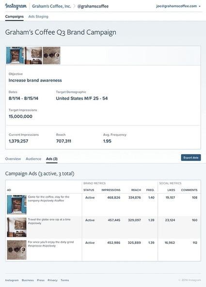 Comment faire de la Publicité sur Instagram ? | community management | Scoop.it