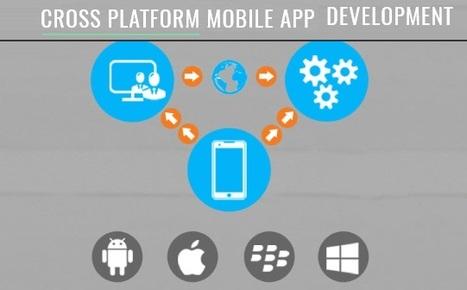 Cross Platform Mobile Development - Cross Platform App Development | eCommerce Websites, Software Development Company | Scoop.it