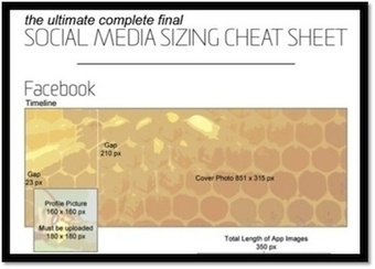 How to size images on social media: A cheat sheet | LibraryLinks LiensBiblio | Scoop.it