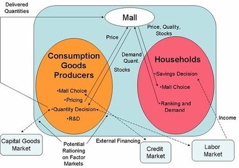 Building a better model | Economia y sistemas complejos | Scoop.it