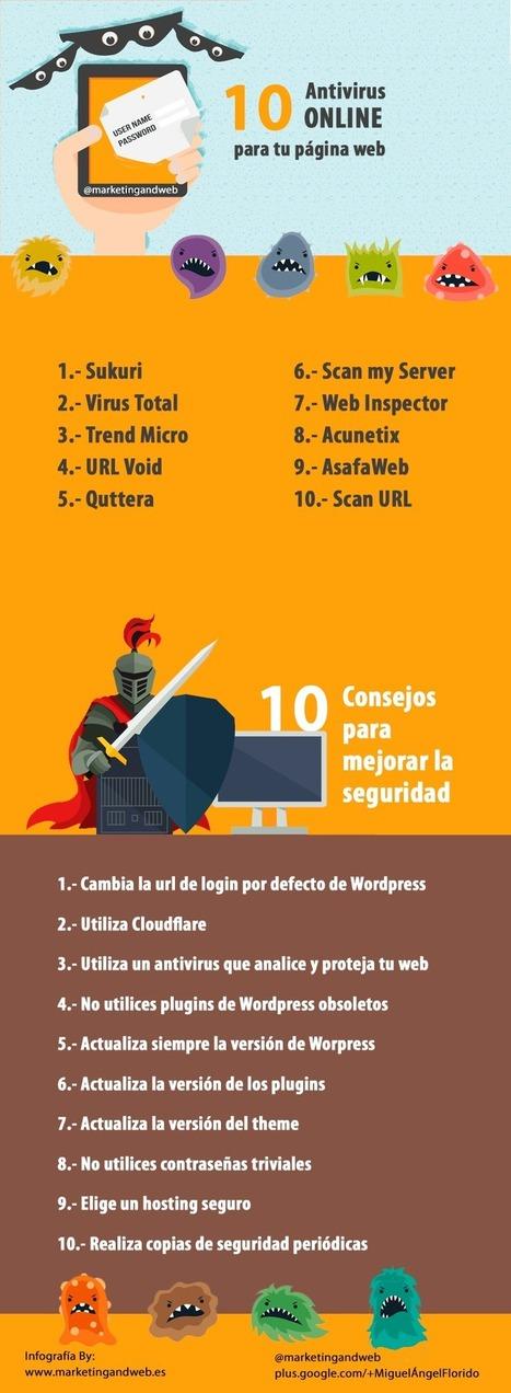 10 antivirus online para tu web y 10 consejos de seguridad #infografia #infographic | Aprendiendoaenseñar | Scoop.it