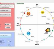 Smartphones con inteligencia emocional gracias a un nuevo algoritmo | Educación y TIC | Scoop.it