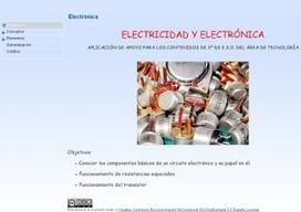 Materiales didácticos Edilim y eXeLearning de Tecnología | tecno4 | Scoop.it