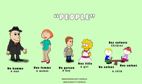 french vocabulary: the people part I | Français Langue Étrangére FLE | Scoop.it