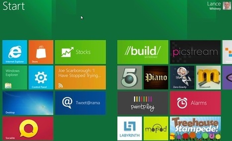 Windows 8 bundled Metro apps revealed | Windows 8 Debuts 2012 | Scoop.it