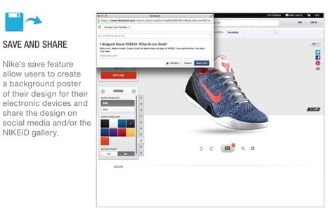 The Rise of Customized Apparel | L2: The Daily | e-commerce  - vers le shopping web 3.0 | Scoop.it