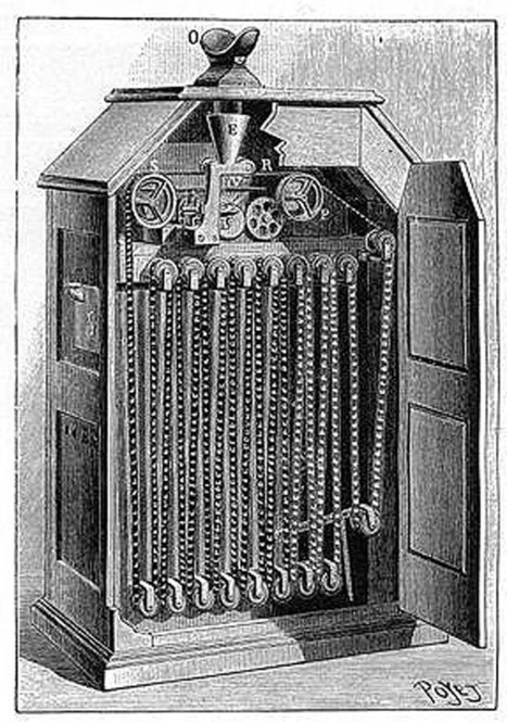 Thomas Edison & His Trusty Kinetoscope Create the ... - Open Culture | Heron | Scoop.it