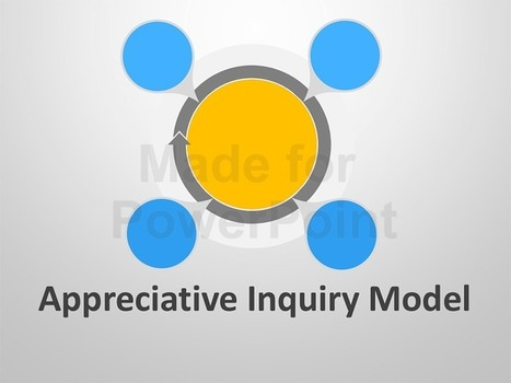 Appreciative Inquiry Model | Art of Hosting | Scoop.it