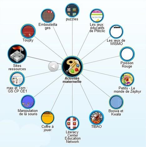 Activités en ligne pour la maternelle   TICE, Web 2.0, logiciels libres   Scoop.it