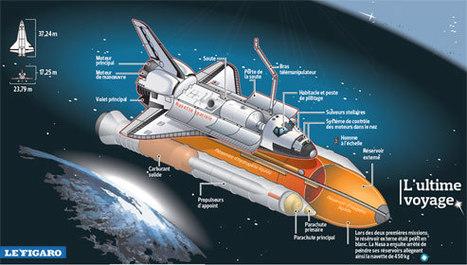 La navette spatiale décolle pour la dernière fois   Notre planète   Scoop.it
