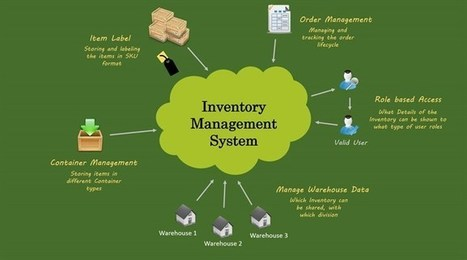 Inventory Management Solution for an Event Management Firm   IT Services & Solutions   Scoop.it