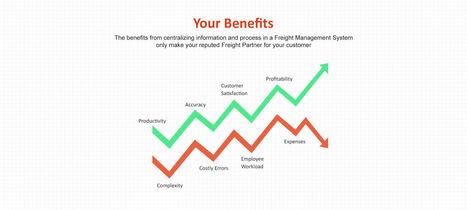 Freight Brokers Software   Software For Freight Brokers   Dream Orbit   Scoop.it