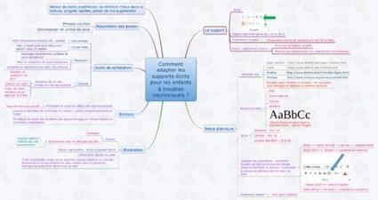 Carte mentale sur comment adapter les supports écrits | élèves en difficultés | Scoop.it