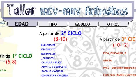 Taller de Resolución de Problemas Aritméticos Escolares | Aholkularitzan | Scoop.it