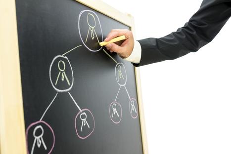 Le principe de Peter, ou quand les incompétents prennent le pouvoir | Coaching Facilitation | Scoop.it