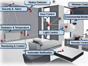 Your household appliances can be hacked | Southern Hemisphere | Scoop.it