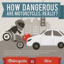How Dangerous are Motorcycles, Really? | Visual.ly | infographics2day | Scoop.it