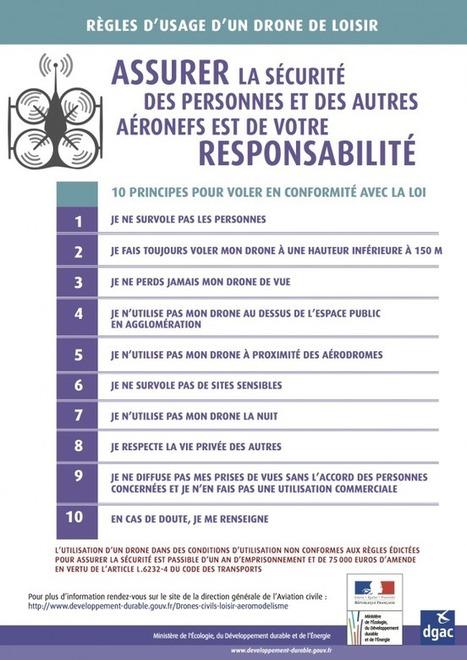 Les règles à respecter quand on a un drone | Libertés Numériques | Scoop.it