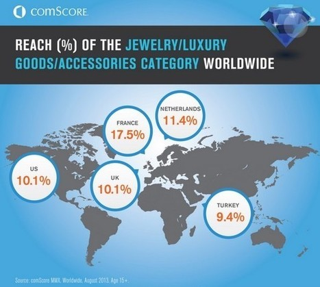Les sites de luxe champions du monde du reach en France en août 2013 - Offremedia | Luxe 2.0 | Scoop.it