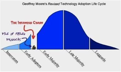 Crossing the chasm: an insider's perspective on media measurement | CIM Academy Digital Marketing | Scoop.it