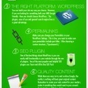 List Of Split Testing Ideas For Banners - Infographic   Work from home and make money online   Scoop.it