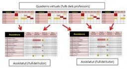 Nueva versión del sistema de control de faltas de centro Assistatut - Tecnocentres | Projecte Globalitzador | Scoop.it
