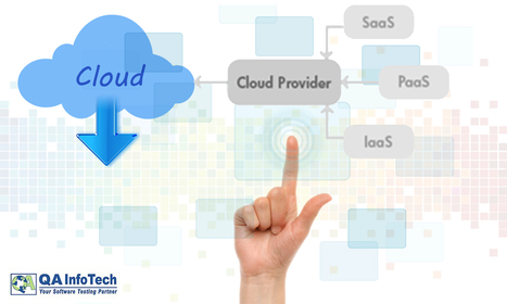 Cloud Testing   Cloud Testing Experts   Scoop.it