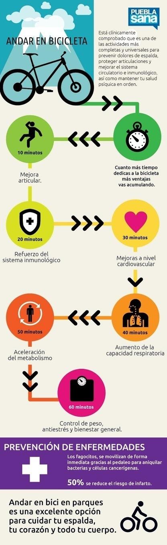 Beneficios de andar en Bici: infografía   Educar en la Sociedad del Conocimiento   Scoop.it