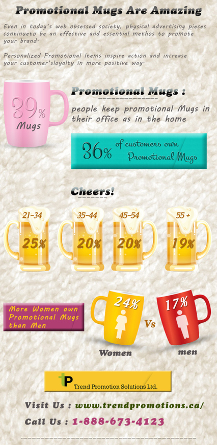 Promotional Mugs are Amazing - Infographic | Trend Promotion Solutions Ltd. | Scoop.it