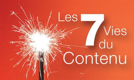 Les 7 vies du contenu | Content marketing | Scoop.it
