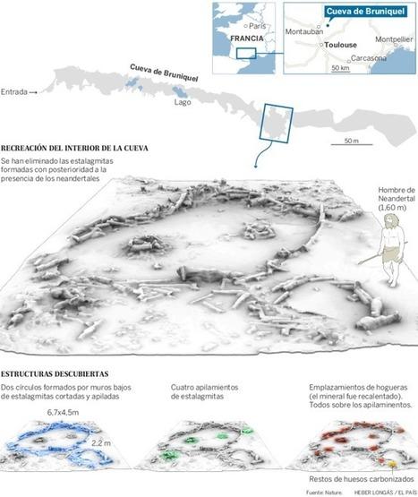 La primera construcción humana la hicieron los neandertales hace 176.000 años | Arqueología, Historia Antigua y Medieval - Archeology, Ancient and Medieval History byTerrae Antiqvae | Scoop.it