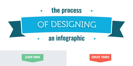The Process of Infographic Design simplified | Digital Presentations in Education | Scoop.it