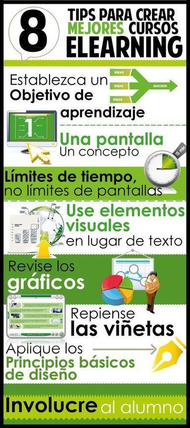 8 consejos para crear cursos elearning #infografia #infographic #education | TICS EDUCACION 1 | Scoop.it