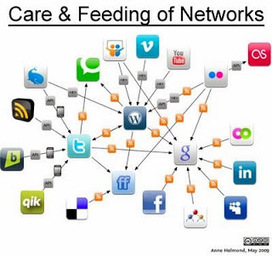 Care and Feeding of Networks & 10 Must Follow Scoopiteers | 21st_Century Good: Social and Content | Scoop.it