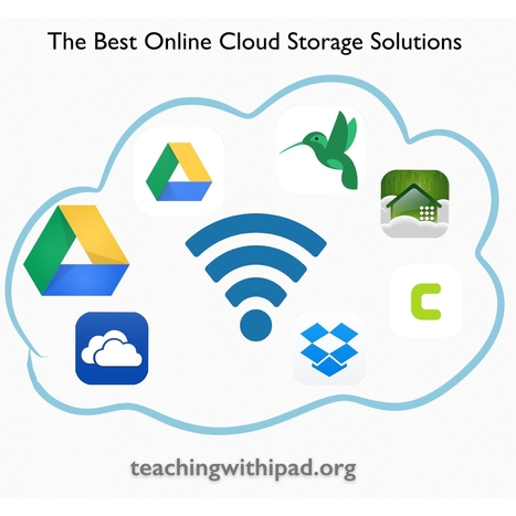 The Best Online Cloud Storage Solutions for your iPad & iPhone | RED.ED.TIC | Scoop.it