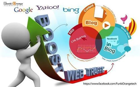 Internet Marketing Services in Delhi NCR | Web Designing and Development Services | Scoop.it