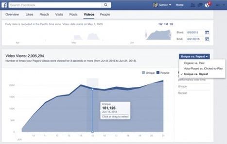 Facebook ajoute un onglet vidéos dans les statistiques | Charliban Francophone | Scoop.it