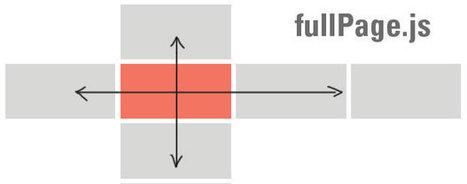 fullPage.js, páginas web a pantalla completa con scroll vertical y horizontal Blog de Martin Iglesias | Diseño Web Coruña Martin Iglesias | Scoop.it