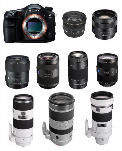 Camera News at Cameraegg | Sony a99 | Scoop.it