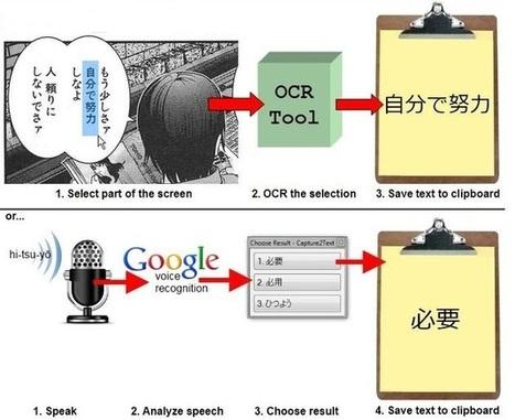 Capture2Text, práctico software OCR gratuito para convertir imágenes a texto o voz a texto | Recull diari | Scoop.it