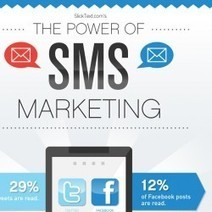 The Power Of SMS Marketing | Visual.ly | Mobile Revolution | Scoop.it