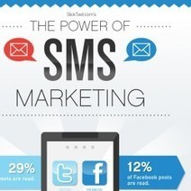 The Power Of SMS Marketing | Visual.ly | New to Social Media | Scoop.it