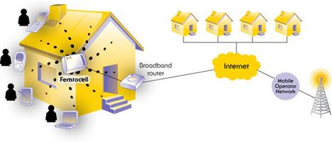 Femtocells : plus qu'une couverture réseau | 4G | Scoop.it