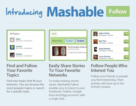 Mashable Follow Opens To All | Social Media Content Curation | Scoop.it
