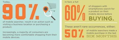 [Infographie] L'importance du SEO mobile pour votre business FrenchWeb.fr   SMO2 by Oxygène Communication   Scoop.it