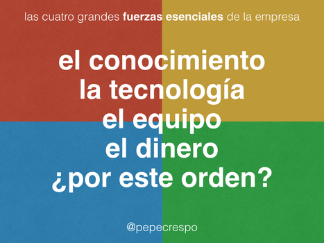 FUERZAS ESENCIALES DE LA EMPRESA | Prionomy | Scoop.it