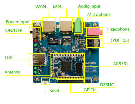 Music802 Linux Audio & IoT Board is Powered by Atheros AR9331 SoC (Crowdfunding) | Embedded Systems News | Scoop.it