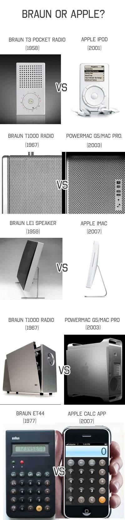 Industrial Design: Braun vs Apple   design industriel   Scoop.it
