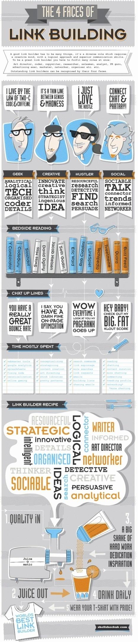 Infographics | Design | Scoop.it