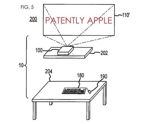 Nieuw Apple patent maakt het mogelijk een computer zonder beeldscherm en een 3D interface te bouwen   BlokBoek e-zine   Scoop.it
